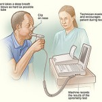 spirometry_nih